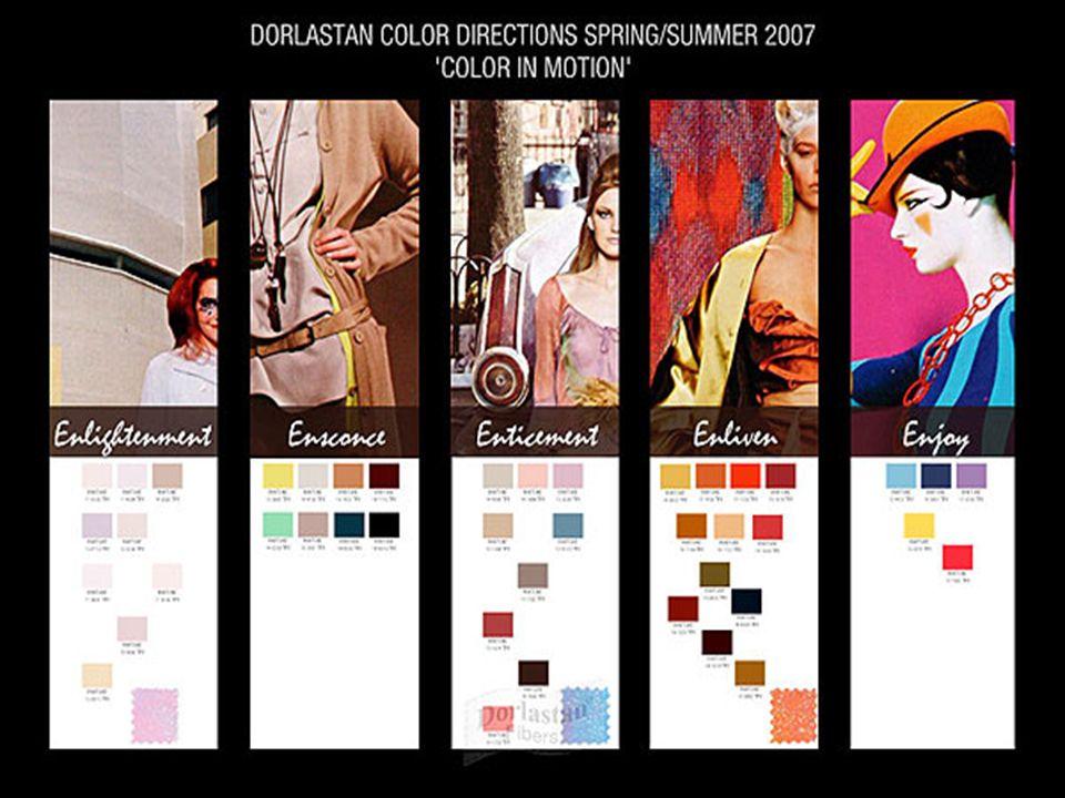 Palestrante: Tania Lima _____________________ C onsultora em moda estilo e imagem