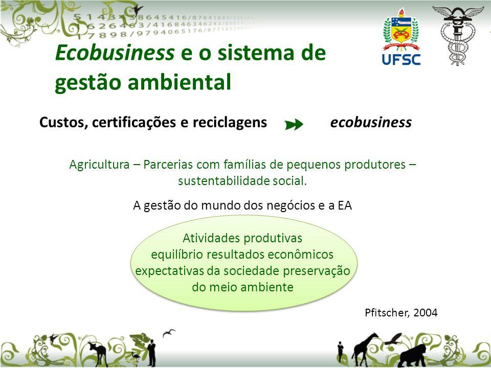 Ecobusiness e o sistema de gestão ambiental Custos, certificações e reciclagensecobusiness Agricultura – Parcerias com famílias de pequenos produtores