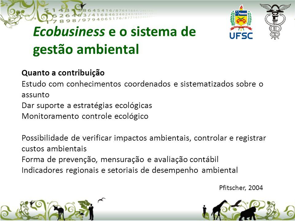 Ecobusiness e o sistema de gestão ambiental Quanto a contribuição Estudo com conhecimentos coordenados e sistematizados sobre o assunto Dar suporte a
