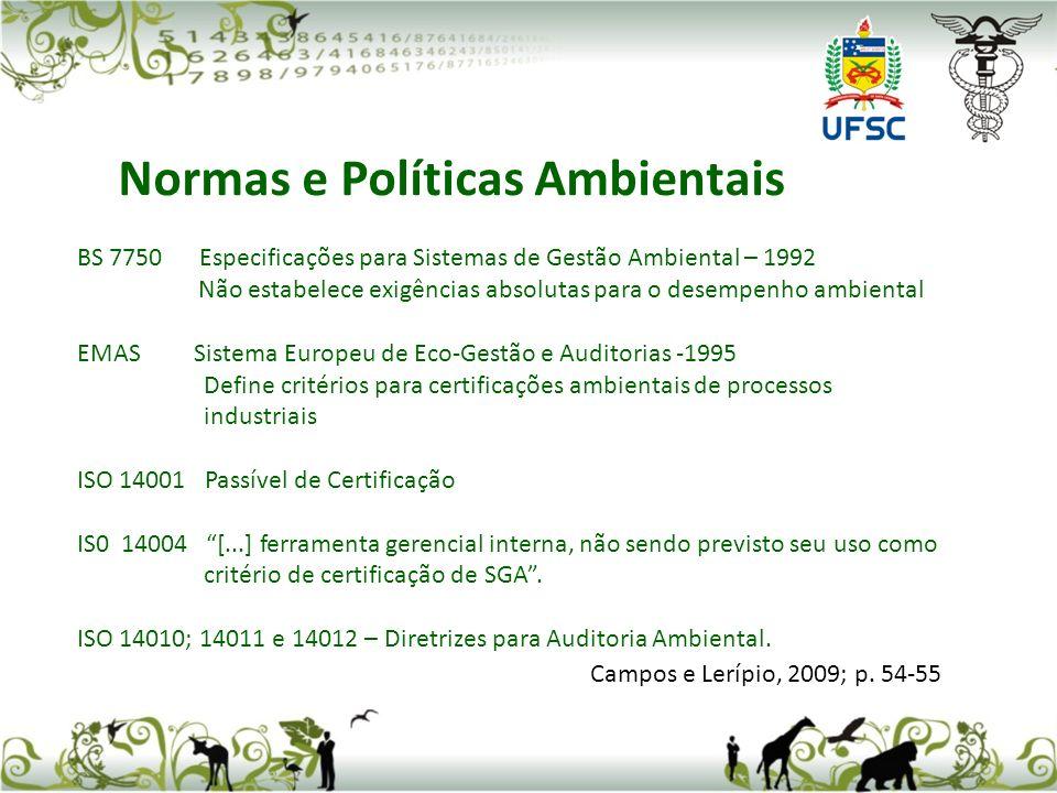 BS 7750 Especificações para Sistemas de Gestão Ambiental – 1992 Não estabelece exigências absolutas para o desempenho ambiental EMAS Sistema Europeu d