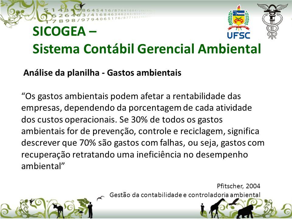 SICOGEA – Sistema Contábil Gerencial Ambiental Gestão da contabilidade e controladoria ambiental Análise da planilha - Gastos ambientais Os gastos amb