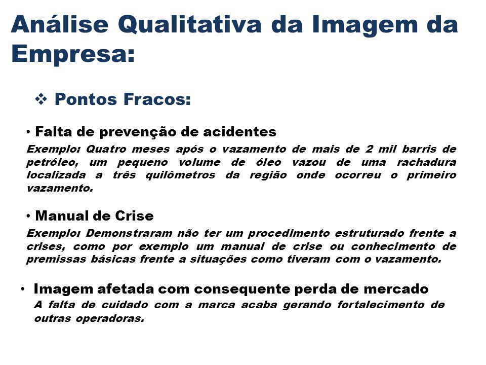 Referências http://www.chevron.com.br/.