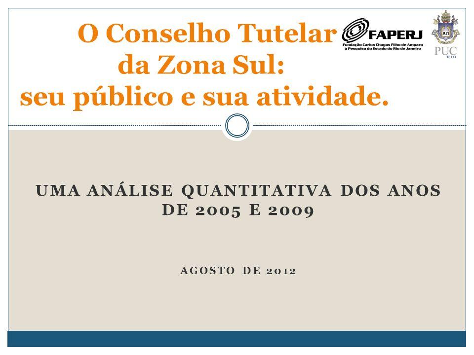 UMA ANÁLISE QUANTITATIVA DOS ANOS DE 2005 E 2009 AGOSTO DE 2012 O Conselho Tutelar da Zona Sul: seu público e sua atividade.