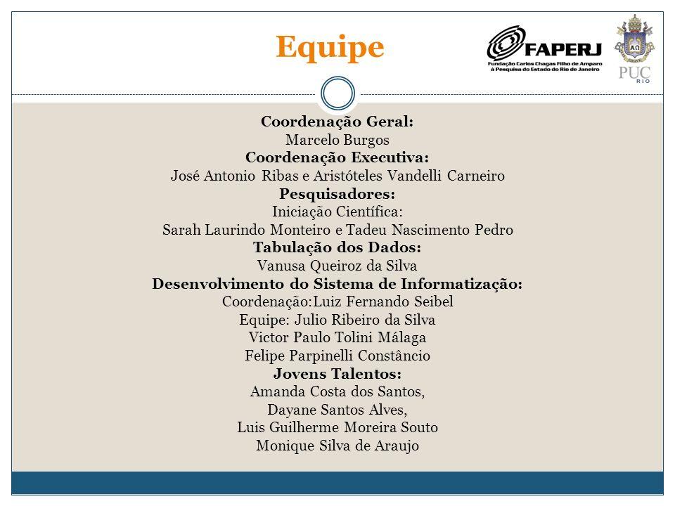 Coordenação Geral: Marcelo Burgos Coordenação Executiva: José Antonio Ribas e Aristóteles Vandelli Carneiro Pesquisadores: Iniciação Científica: Sarah