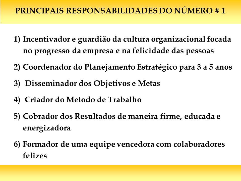 PRINCIPAIS RESPONSABILIDADES DO NÚMERO # 1 1)Incentivador e guardião da cultura organizacional focada no progresso da empresa e na felicidade das pess
