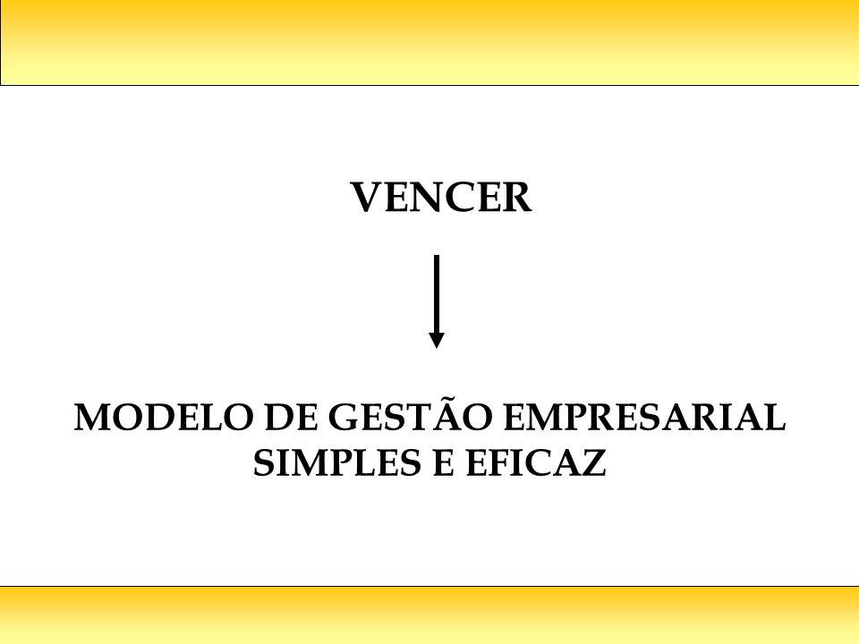 MODELO DE GESTÃO EMPRESARIAL SIMPLES E EFICAZ VENCER
