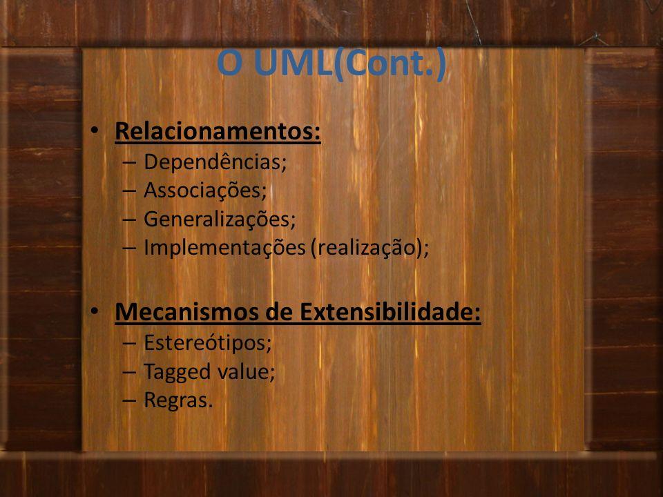 O UML(Cont.) Relacionamentos: – Dependências; – Associações; – Generalizações; – Implementações (realização); Mecanismos de Extensibilidade: – Estereó