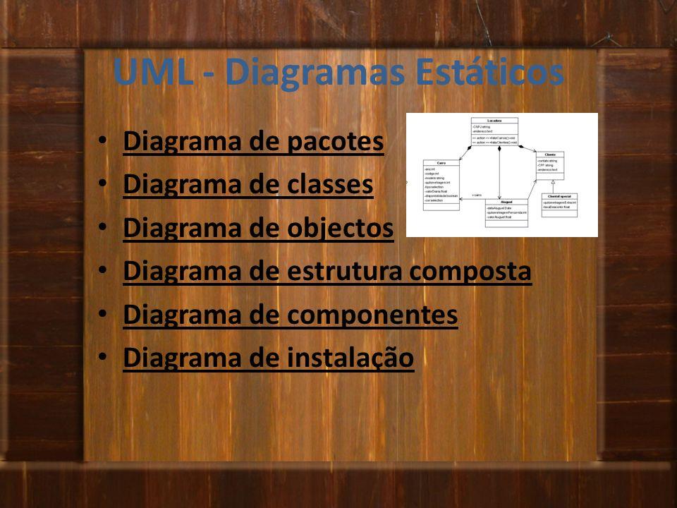 UML - Diagramas Estáticos Diagrama de pacotes Diagrama de classes Diagrama de objectos Diagrama de estrutura composta Diagrama de componentes Diagrama