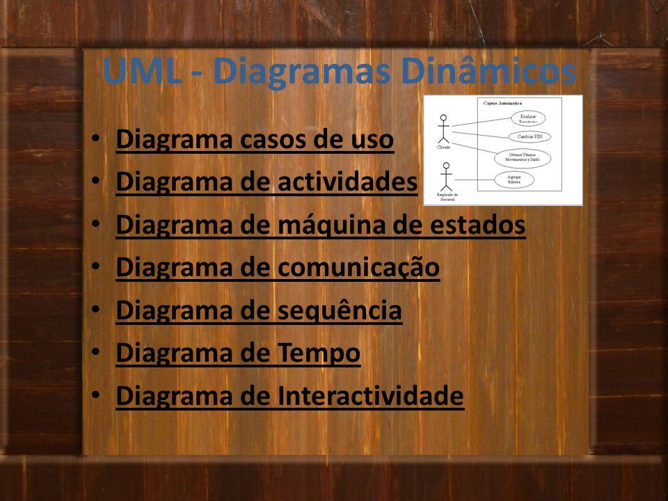 UML - Diagramas Dinâmicos Diagrama casos de uso Diagrama de actividades Diagrama de máquina de estados Diagrama de comunicação Diagrama de sequência D