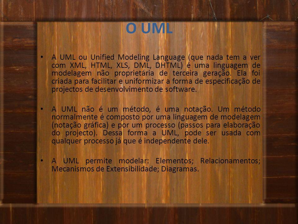 O UML A UML ou Unified Modeling Language (que nada tem a ver com XML, HTML, XLS, DML, DHTML) é uma linguagem de modelagem não proprietária de terceira