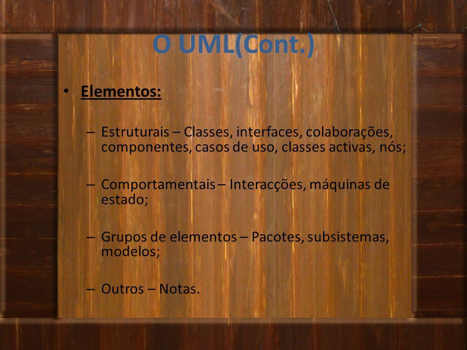 O UML(Cont.) Relacionamentos: – Dependências; – Associações; – Generalizações; – Implementações (realização); Mecanismos de Extensibilidade: – Estereótipos; – Tagged value; – Regras.