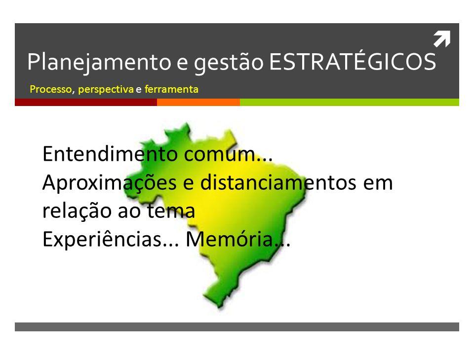 Planejamento e gestão ESTRATÉGICOS Processo, perspectiva e ferramenta Entendimento comum... Aproximações e distanciamentos em relação ao tema Experiên
