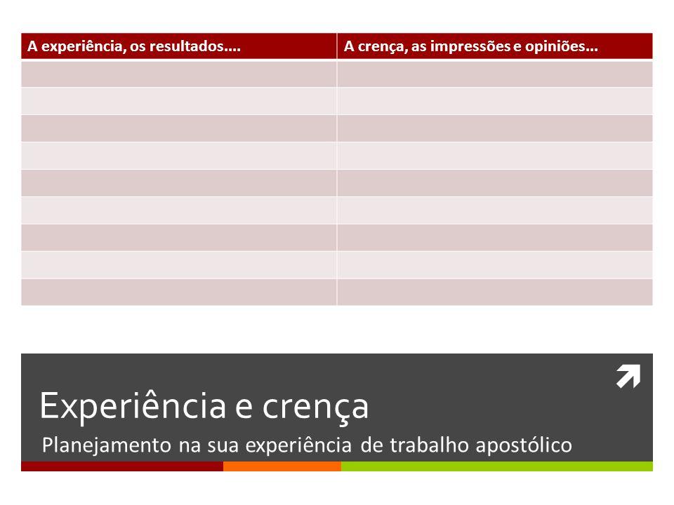A experiência, os resultados....A crença, as impressões e opiniões... Experiência e crença Planejamento na sua experiência de trabalho apostólico