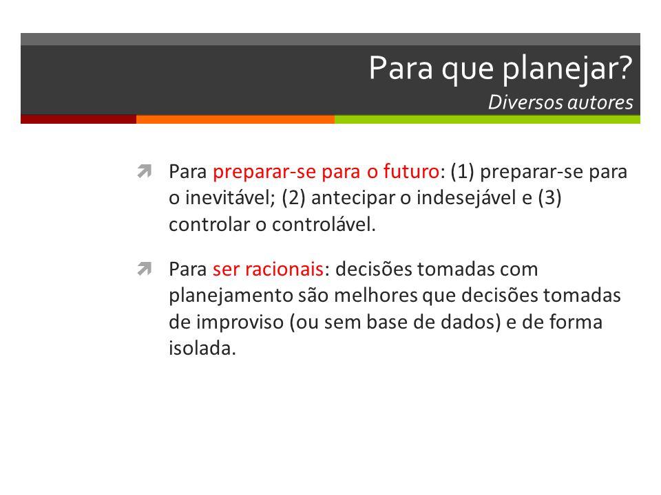 Para que planejar? Diversos autores Para preparar-se para o futuro: (1) preparar-se para o inevitável; (2) antecipar o indesejável e (3) controlar o c