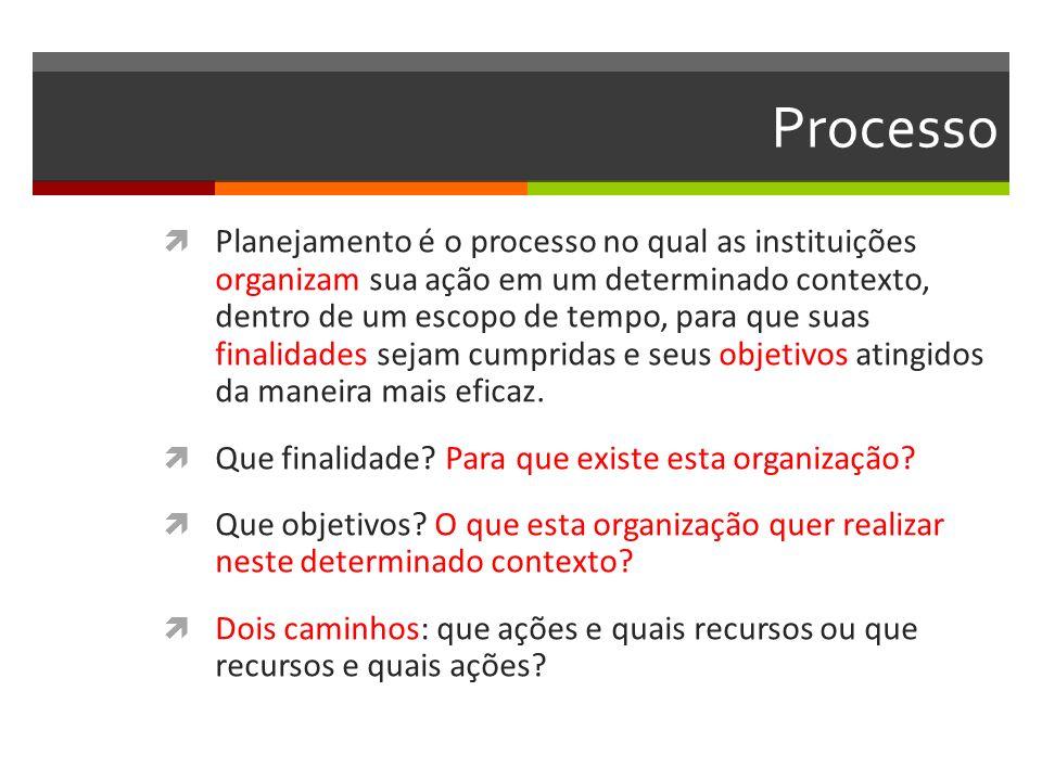 Processo Planejamento é o processo no qual as instituições organizam sua ação em um determinado contexto, dentro de um escopo de tempo, para que suas finalidades sejam cumpridas e seus objetivos atingidos da maneira mais eficaz.