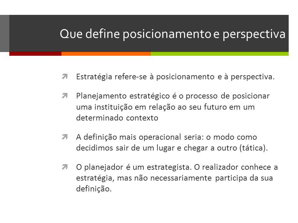 Que define posicionamento e perspectiva Estratégia refere-se à posicionamento e à perspectiva. Planejamento estratégico é o processo de posicionar uma