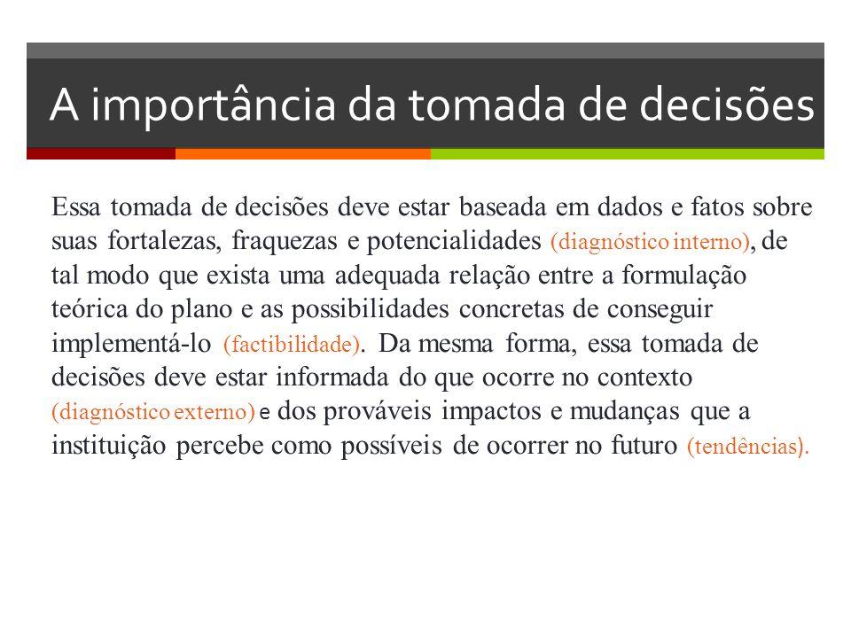 A importância da tomada de decisões Essa tomada de decisões deve estar baseada em dados e fatos sobre suas fortalezas, fraquezas e potencialidades (di