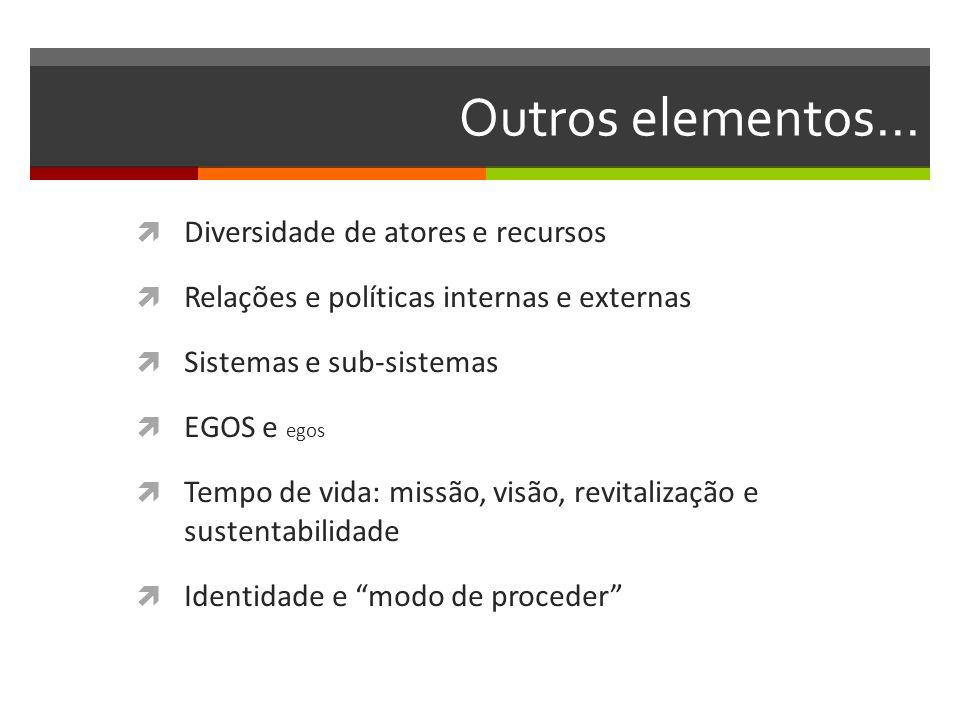 Outros elementos... Diversidade de atores e recursos Relações e políticas internas e externas Sistemas e sub-sistemas EGOS e egos Tempo de vida: missã