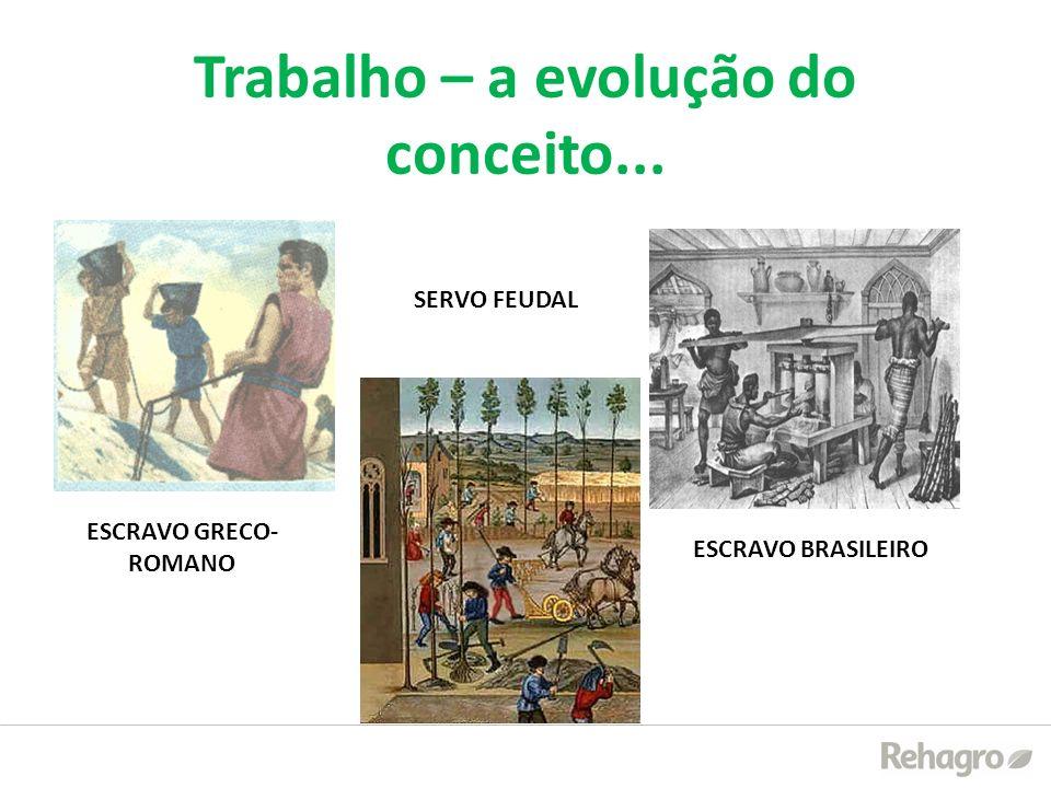 Trabalho – a evolução do conceito... ESCRAVO GRECO- ROMANO SERVO FEUDAL ESCRAVO BRASILEIRO