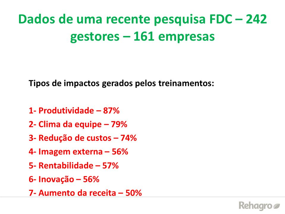 Dados de uma recente pesquisa FDC – 242 gestores – 161 empresas Tipos de impactos gerados pelos treinamentos: 1- Produtividade – 87% 2- Clima da equip