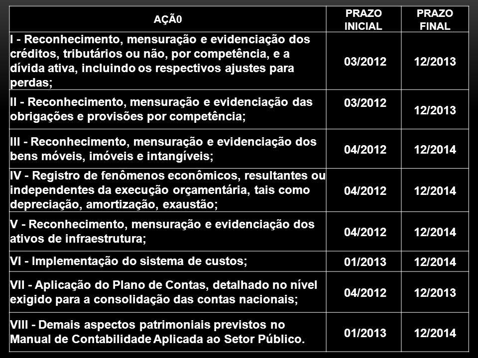 AÇÃ0 PRAZO INICIAL PRAZO FINAL I - Reconhecimento, mensuração e evidenciação dos créditos, tributários ou não, por competência, e a dívida ativa, incluindo os respectivos ajustes para perdas; 03/201212/2013 II - Reconhecimento, mensuração e evidenciação das obrigações e provisões por competência; 03/2012 12/2013 III - Reconhecimento, mensuração e evidenciação dos bens móveis, imóveis e intangíveis; 04/201212/2014 IV - Registro de fenômenos econômicos, resultantes ou independentes da execução orçamentária, tais como depreciação, amortização, exaustão; 04/201212/2014 V - Reconhecimento, mensuração e evidenciação dos ativos de infraestrutura; 04/201212/2014 VI - Implementação do sistema de custos; 01/201312/2014 VII - Aplicação do Plano de Contas, detalhado no nível exigido para a consolidação das contas nacionais; 04/201212/2013 VIII - Demais aspectos patrimoniais previstos no Manual de Contabilidade Aplicada ao Setor Público.