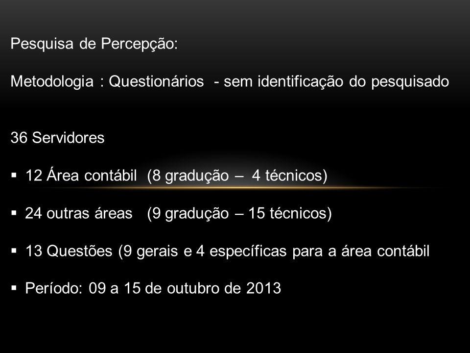Pesquisa de Percepção: Metodologia : Questionários - sem identificação do pesquisado 36 Servidores 12 Área contábil (8 gradução – 4 técnicos) 24 outras áreas (9 gradução – 15 técnicos) 13 Questões (9 gerais e 4 específicas para a área contábil Período: 09 a 15 de outubro de 2013