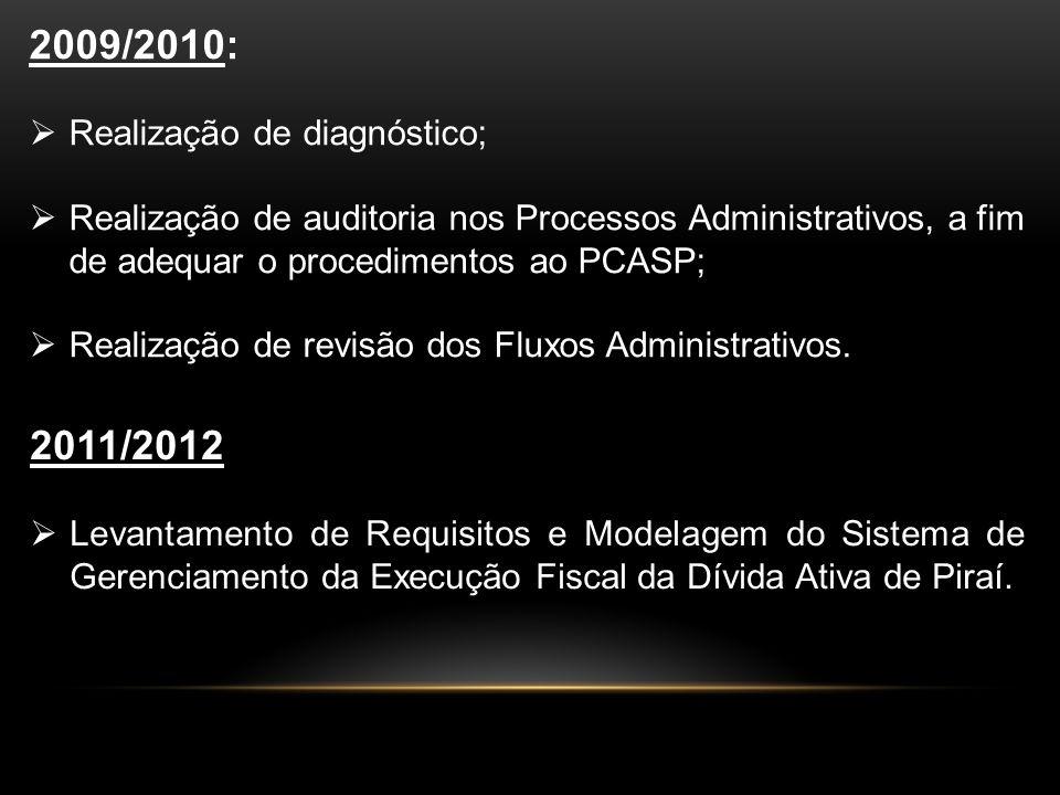 2009/2010: Realização de diagnóstico; Realização de auditoria nos Processos Administrativos, a fim de adequar o procedimentos ao PCASP; Realização de revisão dos Fluxos Administrativos.