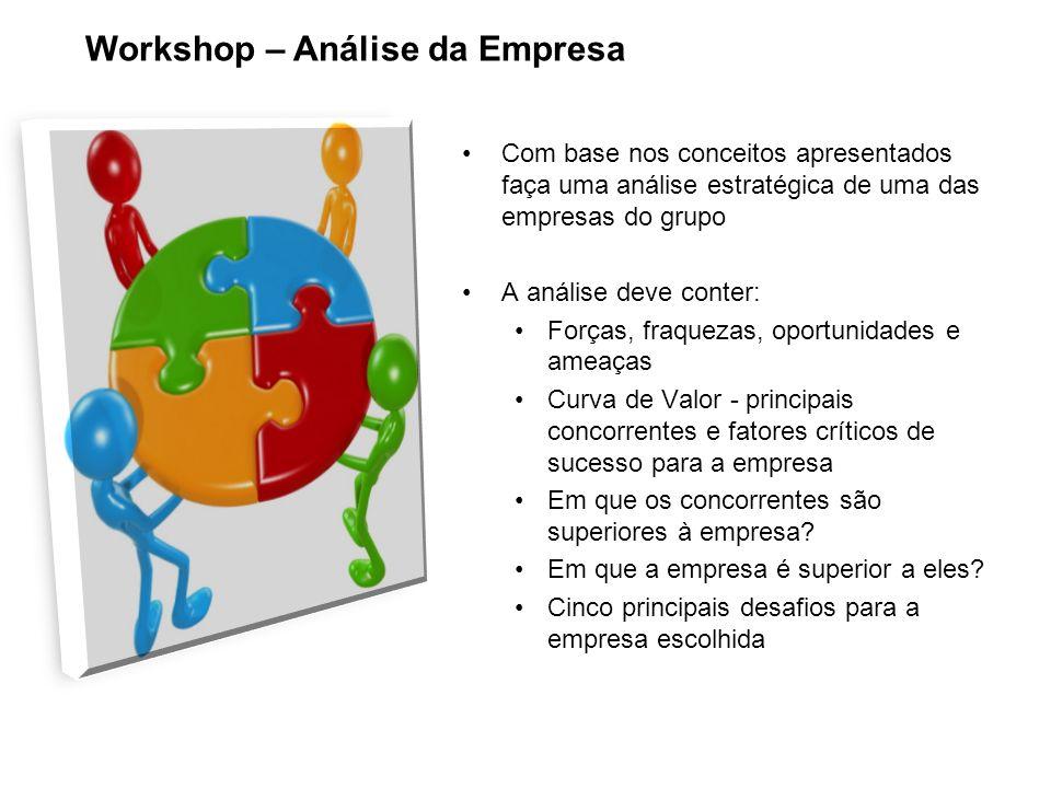 Com base nos conceitos apresentados faça uma análise estratégica de uma das empresas do grupo A análise deve conter: Forças, fraquezas, oportunidades