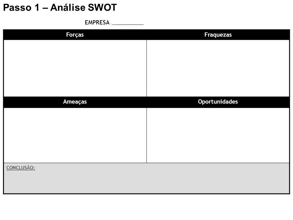 Passo 1 – Análise SWOT ForçasFraquezas AmeaçasOportunidades CONCLUSÃO: EMPRESA : _____________________________