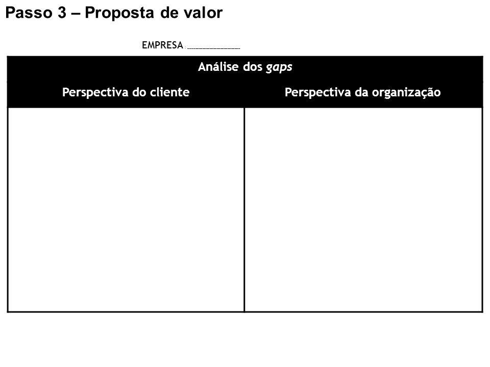 Passo 3 – Proposta de valor Análise dos gaps Perspectiva do clientePerspectiva da organização EMPRESA : _____________________________