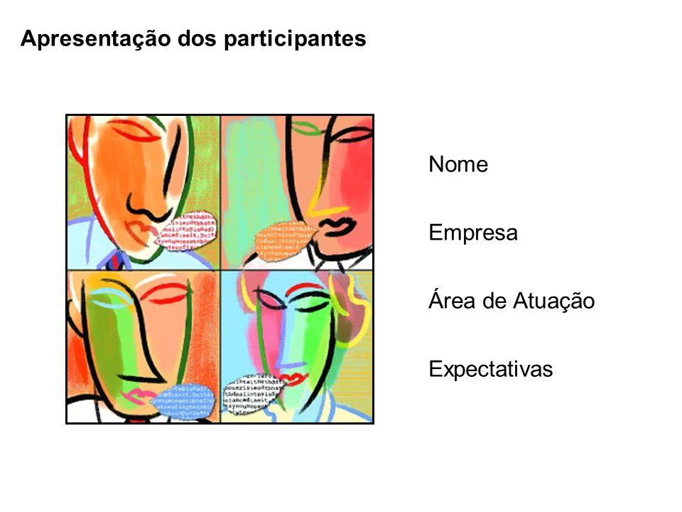 Apresentação dos participantes Nome Empresa Área de Atuação Expectativas