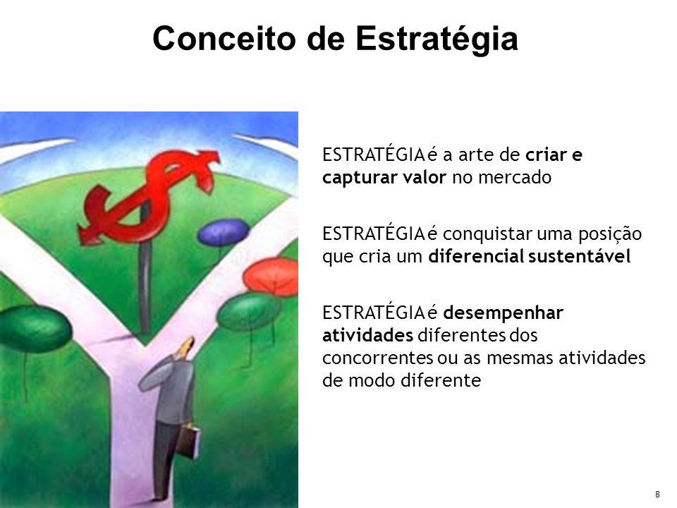 8 ESTRATÉGIA é a arte de criar e capturar valor no mercado ESTRATÉGIA é conquistar uma posição que cria um diferencial sustentável ESTRATÉGIA é desempenhar atividades diferentes dos concorrentes ou as mesmas atividades de modo diferente Conceito de Estratégia