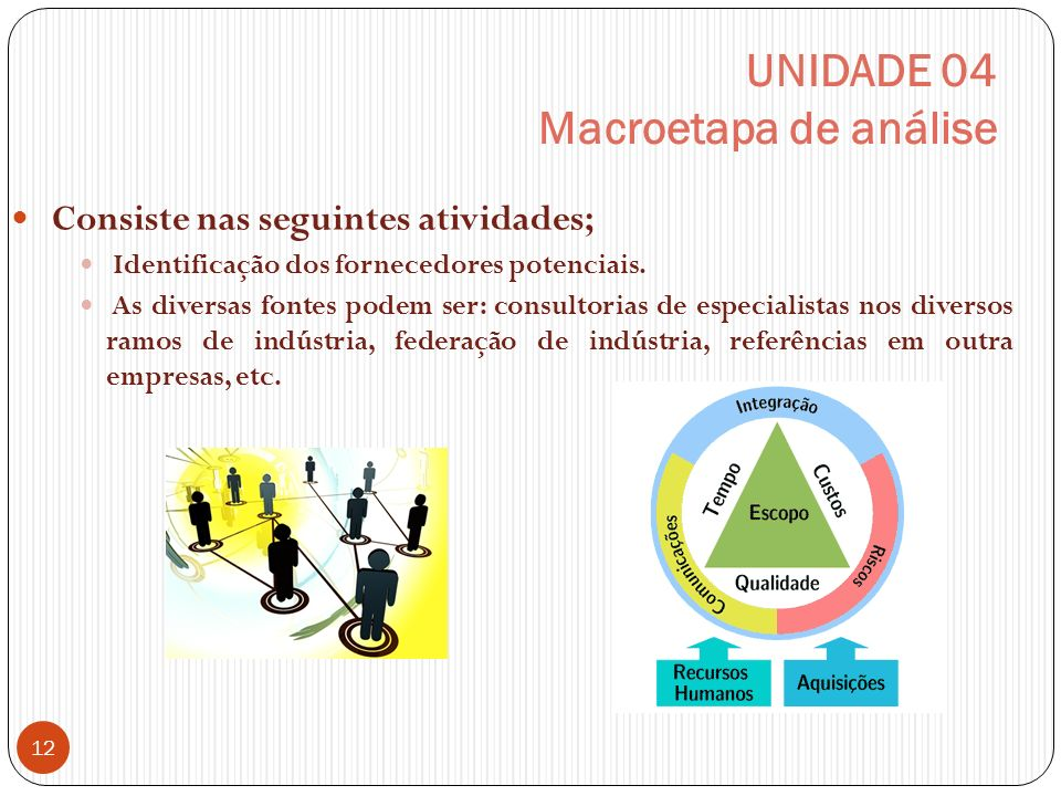 UNIDADE 04 Macroetapa de análise Consiste nas seguintes atividades; Identificação dos fornecedores potenciais. As diversas fontes podem ser: consultor