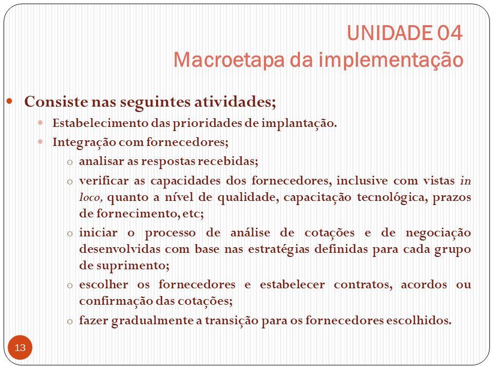 UNIDADE 04 Macroetapa da implementação Consiste nas seguintes atividades; Estabelecimento das prioridades de implantação. Integração com fornecedores;