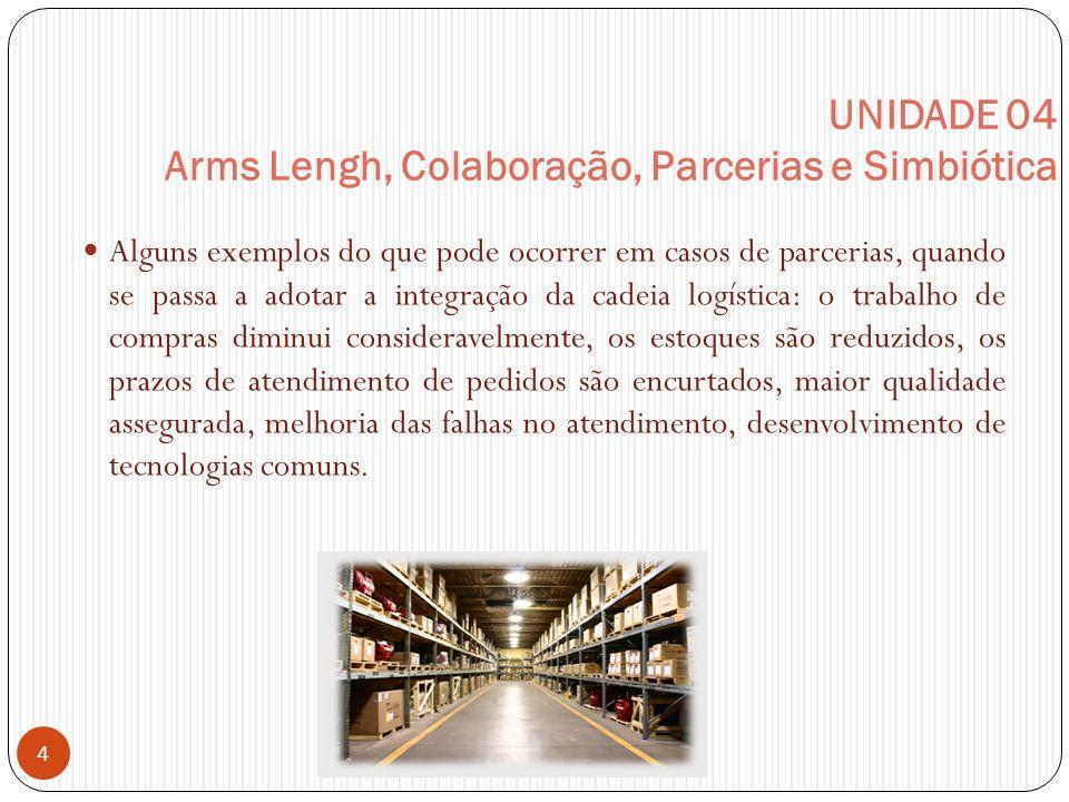 UNIDADE 04 Arms Lengh, Colaboração, Parcerias e Simbiótica Alguns exemplos do que pode ocorrer em casos de parcerias, quando se passa a adotar a integ