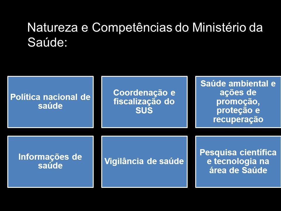 Natureza e Competências do Ministério da Saúde: Política nacional de saúde Coordenação e fiscalização do SUS Saúde ambiental e ações de promoção, prot