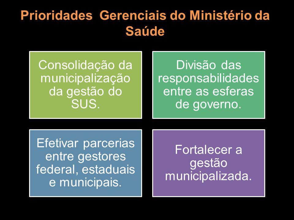 Prioridades Gerenciais do Ministério da Saúde Consolidação da municipalização da gestão do SUS. Divisão das responsabilidades entre as esferas de gove
