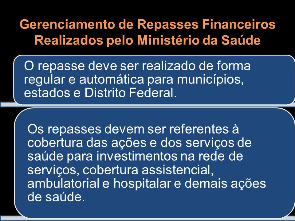 Gerenciamento de Repasses Financeiros Realizados pelo Ministério da Saúde O repasse deve ser realizado de forma regular e automática para municípios,