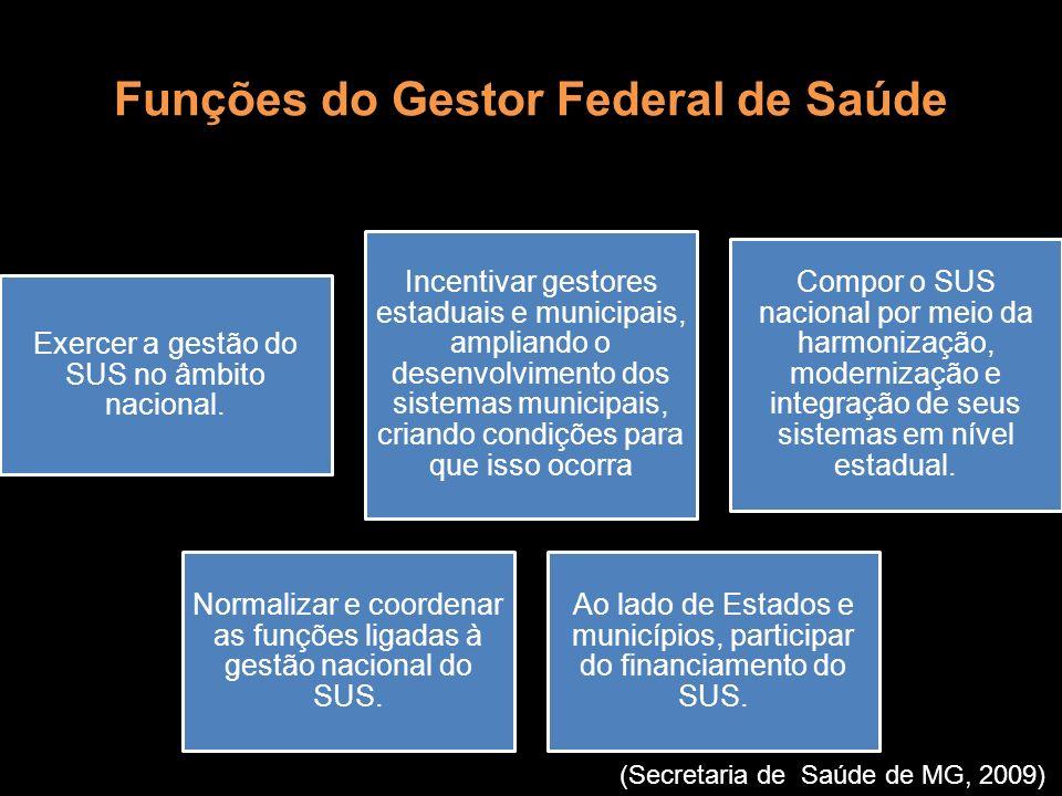 Funções do Gestor Federal de Saúde Exercer a gestão do SUS no âmbito nacional. Incentivar gestores estaduais e municipais, ampliando o desenvolvimento