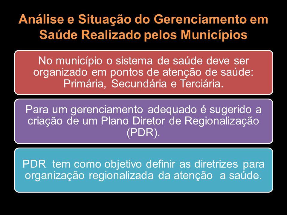 Análise e Situação do Gerenciamento em Saúde Realizado pelos Municípios No município o sistema de saúde deve ser organizado em pontos de atenção de sa