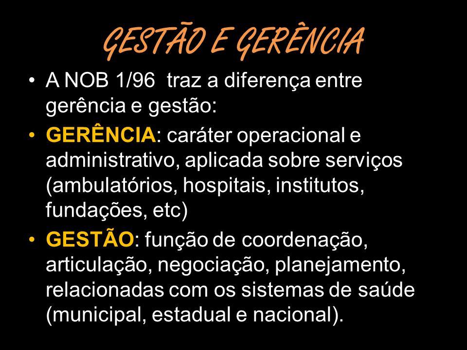 GESTÃO E GERÊNCIA A NOB 1/96 traz a diferença entre gerência e gestão: GERÊNCIA: caráter operacional e administrativo, aplicada sobre serviços (ambula