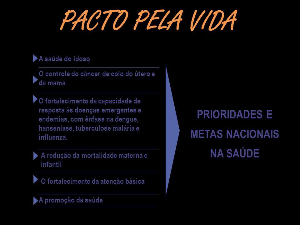 PACTO PELA VIDA A promoção da saúde A redução da mortalidade materna e infantil O fortalecimento da capacidade de resposta às doenças emergentes e end