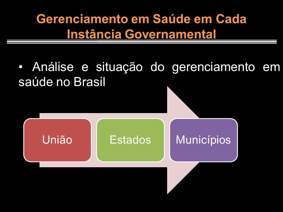 Gerenciamento em Saúde em Cada Instância Governamental Análise e situação do gerenciamento em saúde no Brasil UniãoEstadosMunicípios