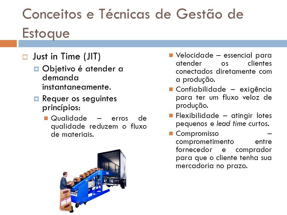 Conceitos e Técnicas de Gestão de Estoque Fluxo descontínuo de material Conhecido como método push (empurrar) À medida que os clientes chegam são atendidos com os produtos estocados nos depósitos.