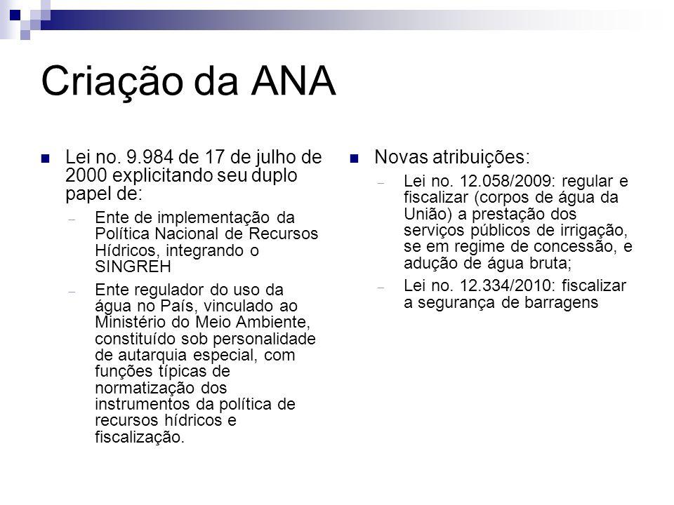 Criação da ANA Lei no. 9.984 de 17 de julho de 2000 explicitando seu duplo papel de: ̶ Ente de implementação da Política Nacional de Recursos Hídricos