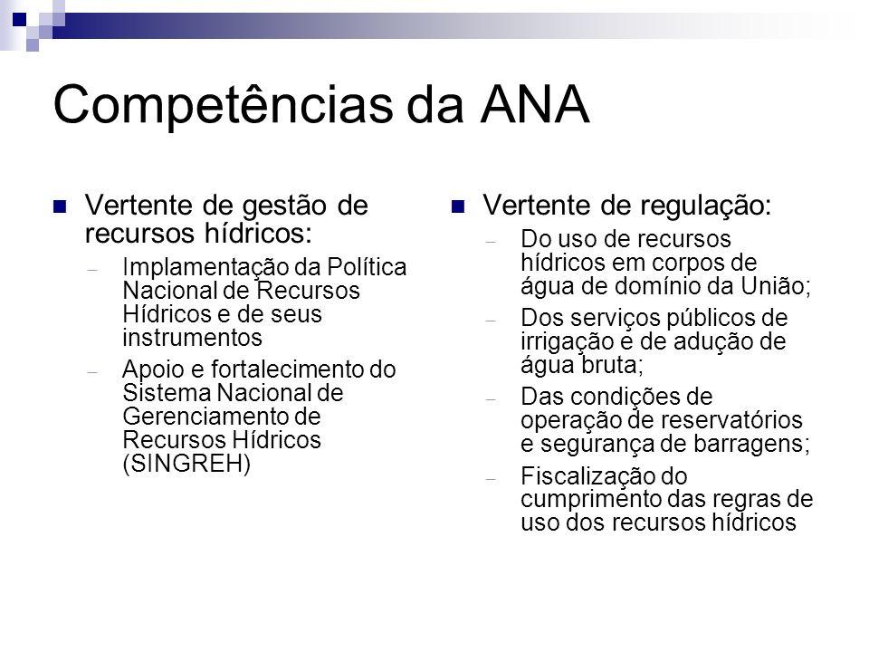 Competências da ANA Vertente de gestão de recursos hídricos: ̶ Implamentação da Política Nacional de Recursos Hídricos e de seus instrumentos ̶ Apoio