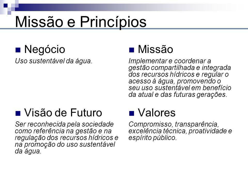 Missão e Princípios Negócio Uso sustentável da água. Missão Implementar e coordenar a gestão compartilhada e integrada dos recursos hídricos e regular