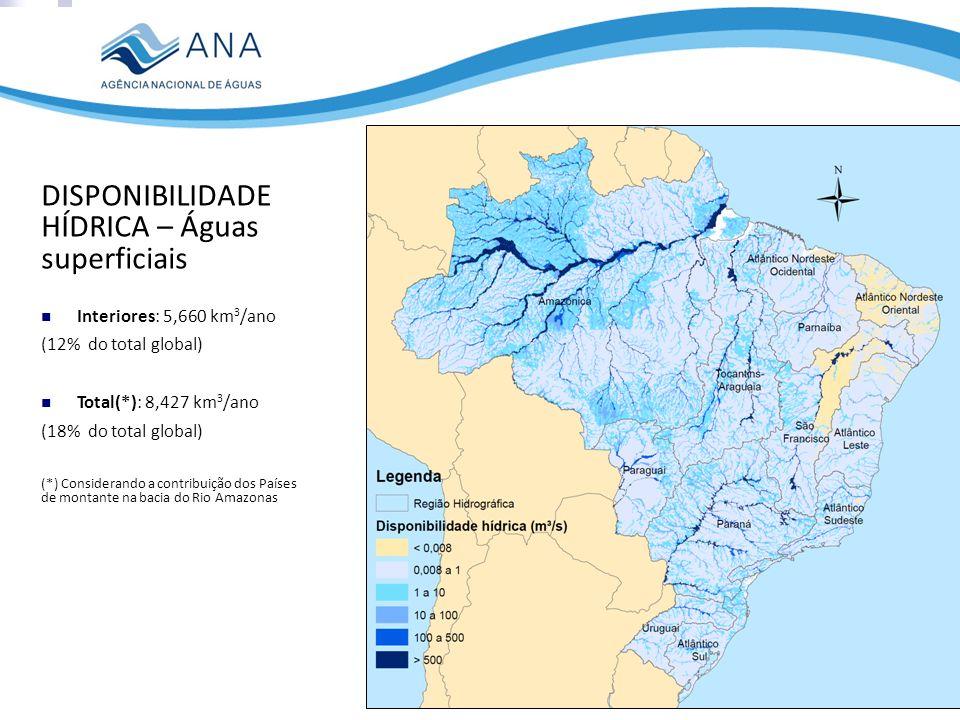 DISPONIBILIDADE HÍDRICA – Águas superficiais Interiores: 5,660 km 3 /ano (12% do total global) Total(*): 8,427 km 3 /ano (18% do total global) (*) Con