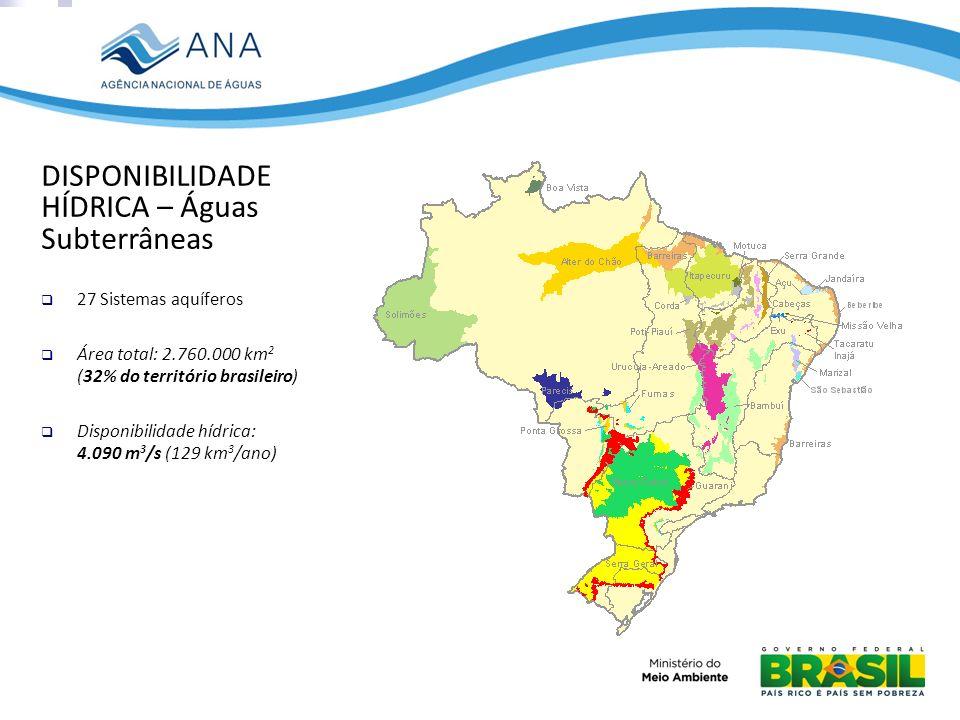 DISPONIBILIDADE HÍDRICA – Águas Subterrâneas 27 Sistemas aquíferos Área total: 2.760.000 km 2 (32% do território brasileiro) Disponibilidade hídrica:
