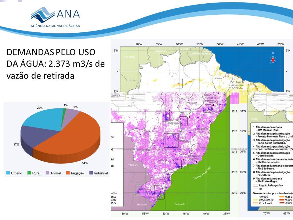 DEMANDAS PELO USO DA ÁGUA: 2.373 m3/s de vazão de retirada Distribuição percentual dos usos consuntivos: